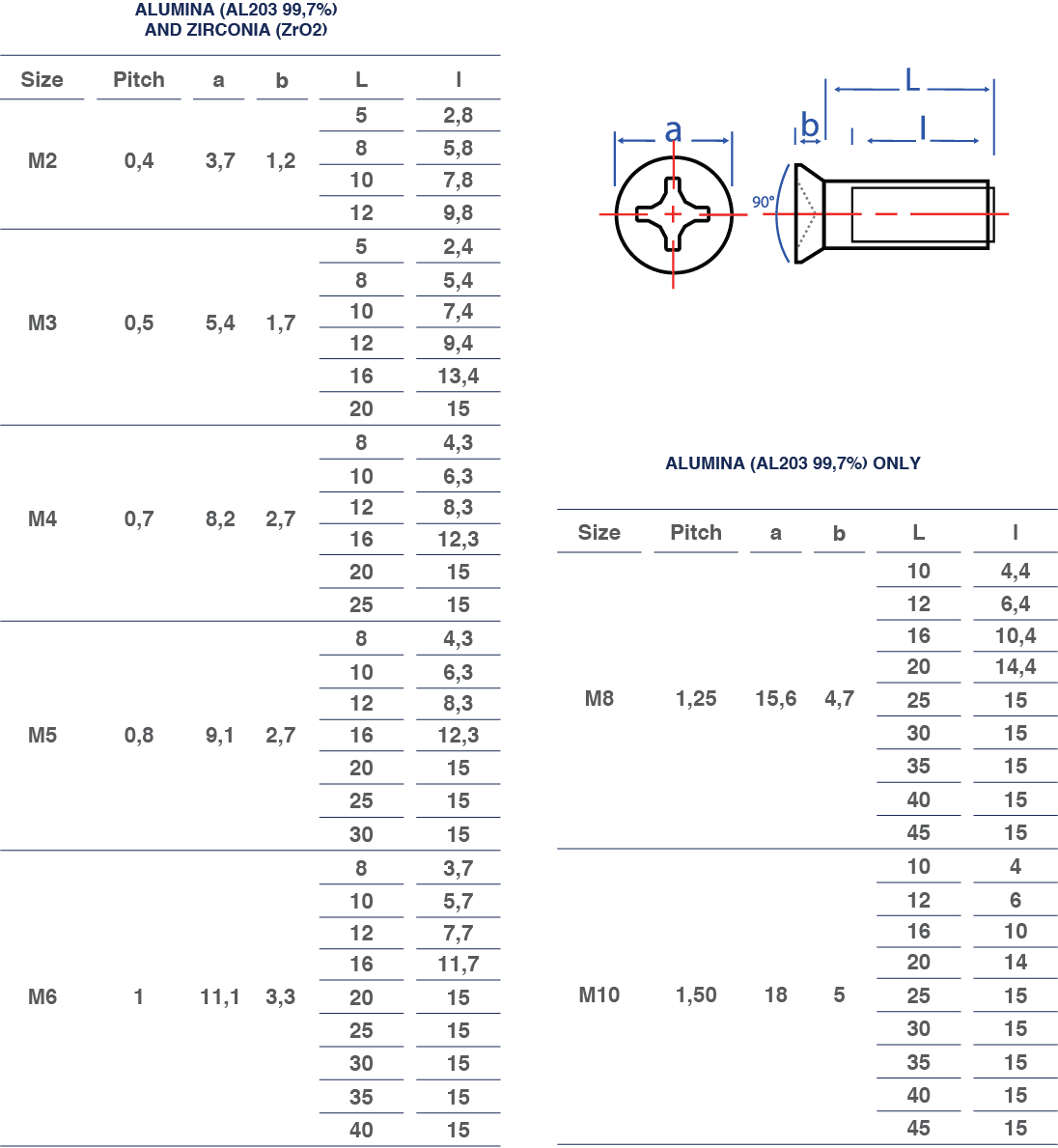 flat countersunk head dimensions
